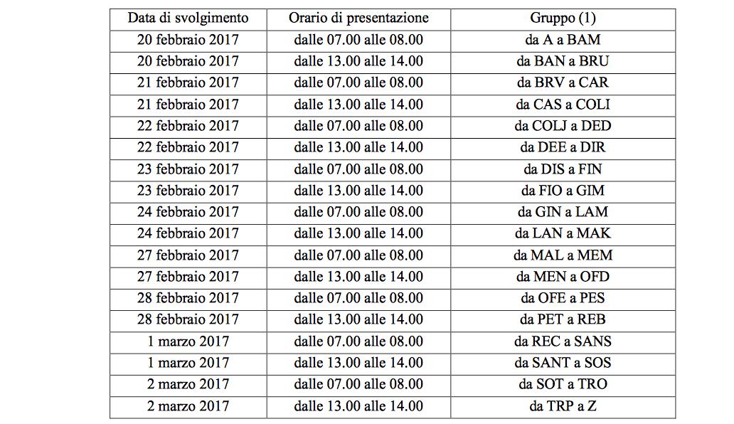 Calendario Concorso Carabinieri.Calendario Concorsi Carabinieri Calendario 2020