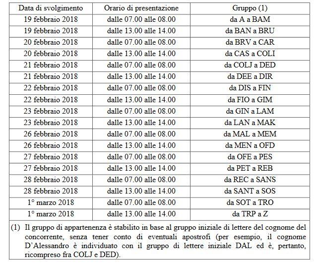 Concorso ufficiali Marina 2018 Calendario Convocazione Prima prova